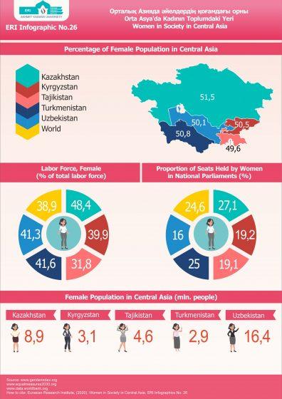 Infographic 26